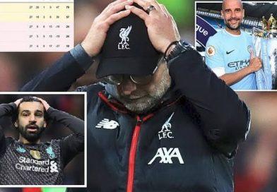 كورونا قد يحرم ليفربول من لقب الدوري الانجليزي